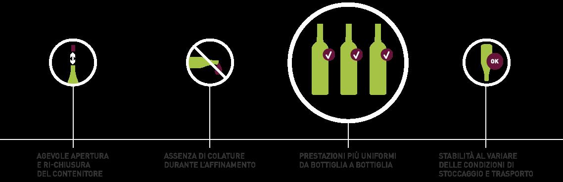 miglior prezzo sporco comprare popolare Sintesi - Gruppo Tappi sintetici espansi